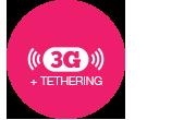 危地馬拉上網SIM卡 3G速度 ICON