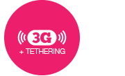 愛爾蘭上網SIM卡 3G速度 ICON